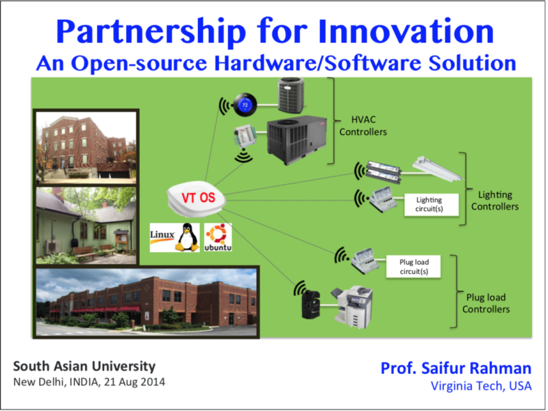 PFI open source hardware software solution